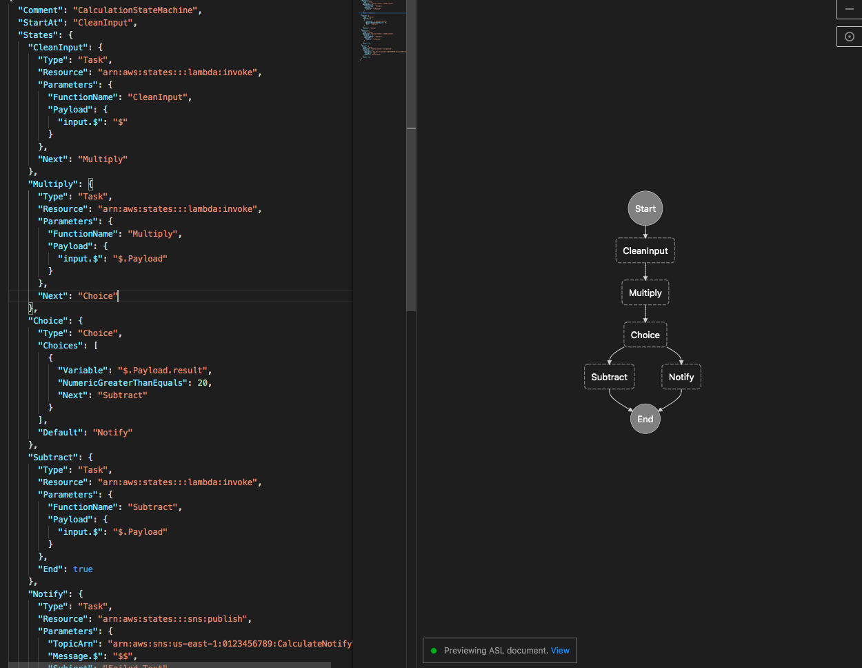 AWS StateMachine Visualization in VSCode