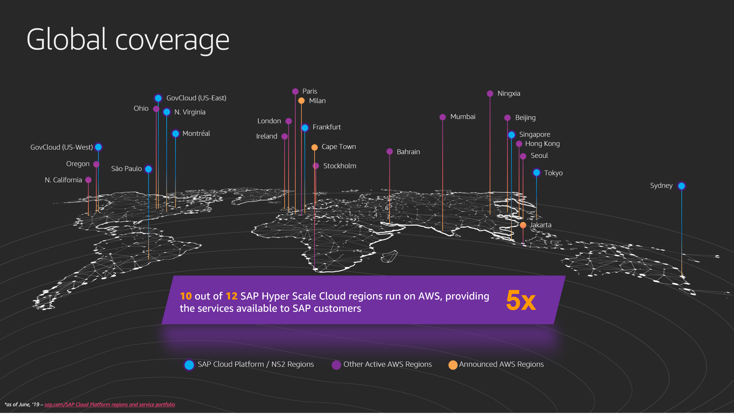 Image showing global coverage of AWS regions. 10 out of 12 SAP Hyperscale Cloud regions run on AWS, providing 5 times the services available to SAP customers.