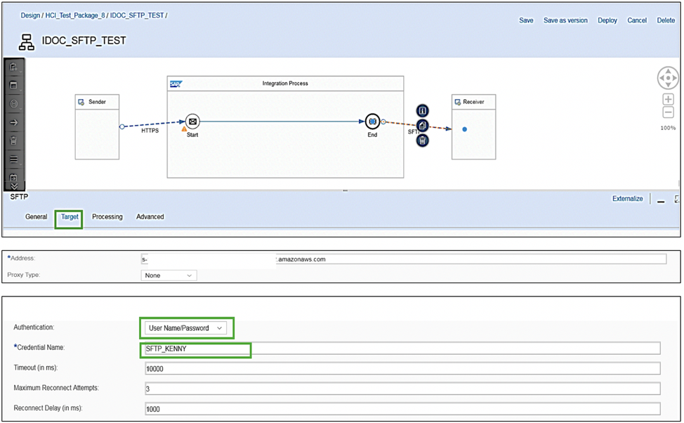 CPI integration-flow. Integration flow setup in SAP CPI between HTTPS tool and AWS SFTP.