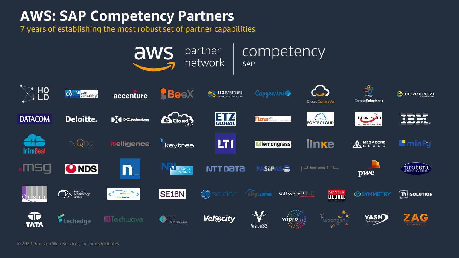 This image shows the logos of more than 55 AWS SAP Competency partners