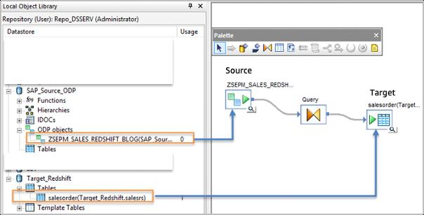 Source and Target Data flow setup