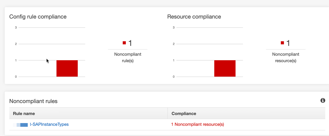 AWS Config: Dashboard reflecting that a specific resource is out of compliance when evaluated against the instance type config rule.