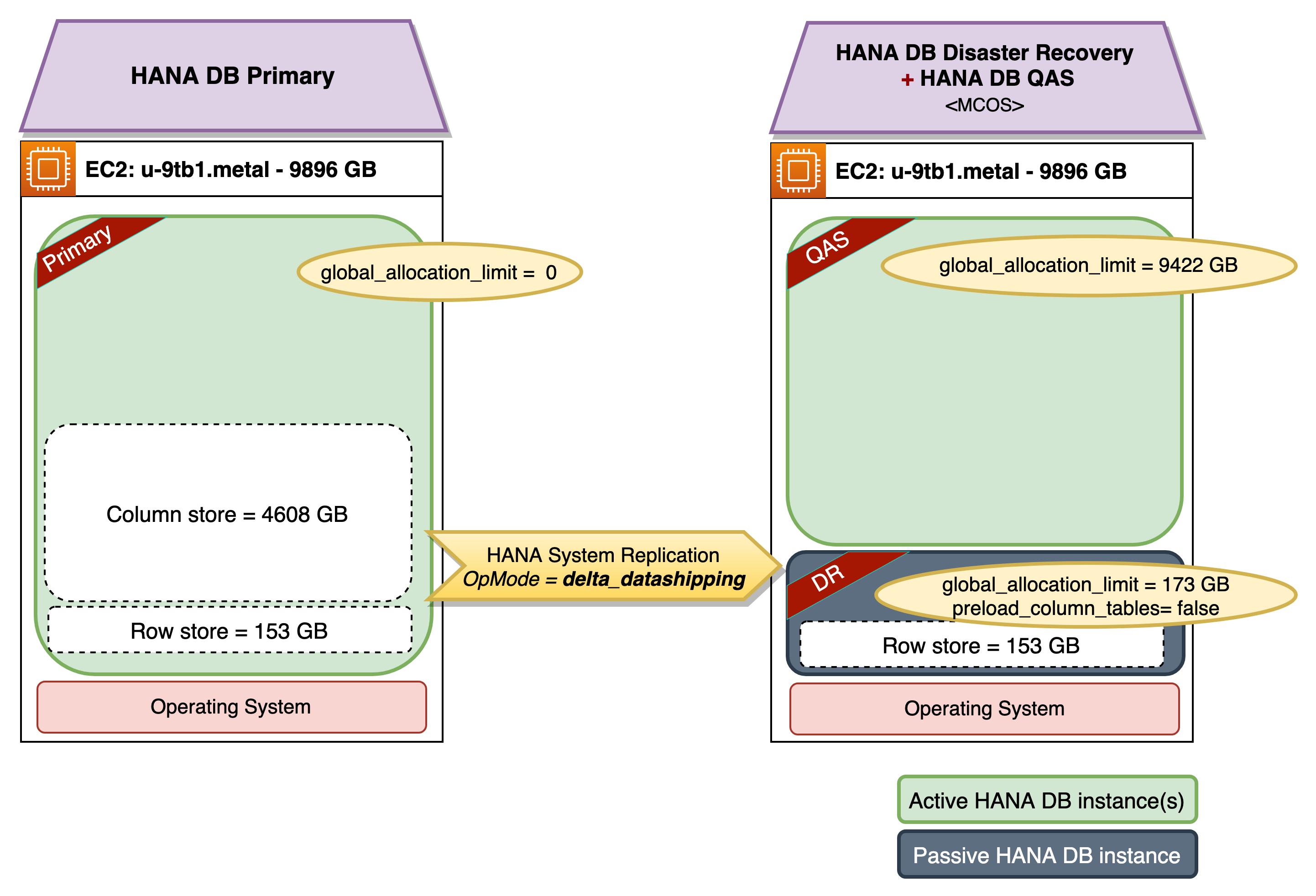 HSR Delta_datashipping