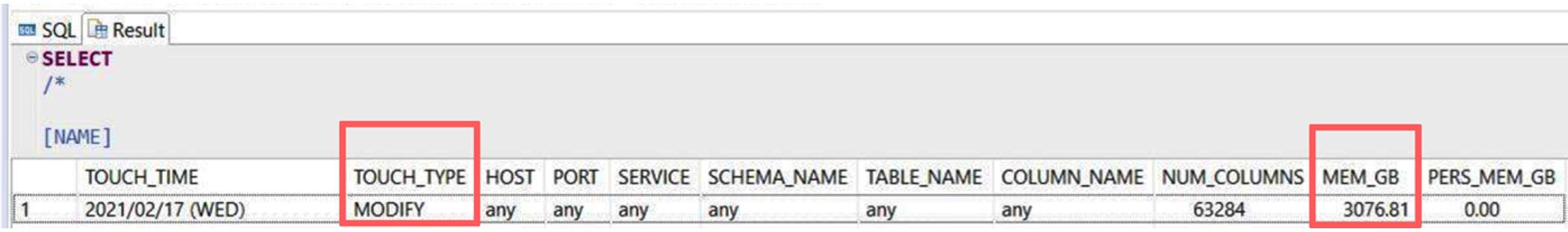 SQL Query output
