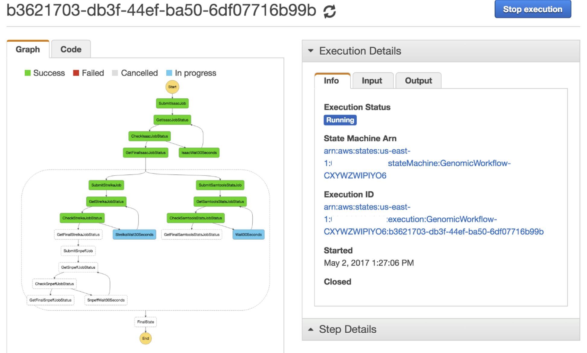 Building High-Throughput Genomics Batch Workflows on AWS