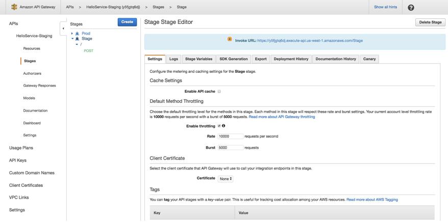 API Gateway Stage Editor