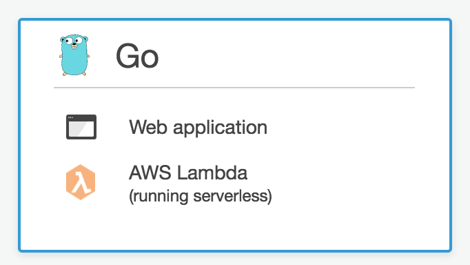 Announcing Go Support for AWS Lambda | AWS Compute Blog
