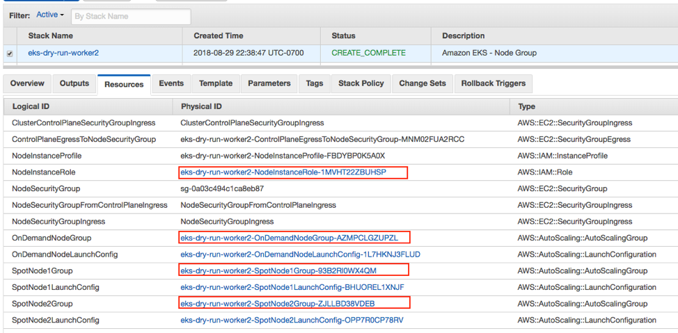 Run your Kubernetes Workloads on Amazon EC2 Spot Instances