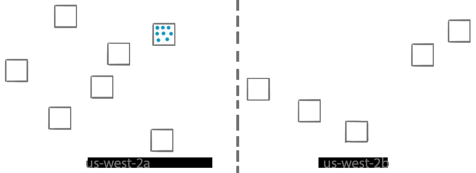 Task Placement Binpack