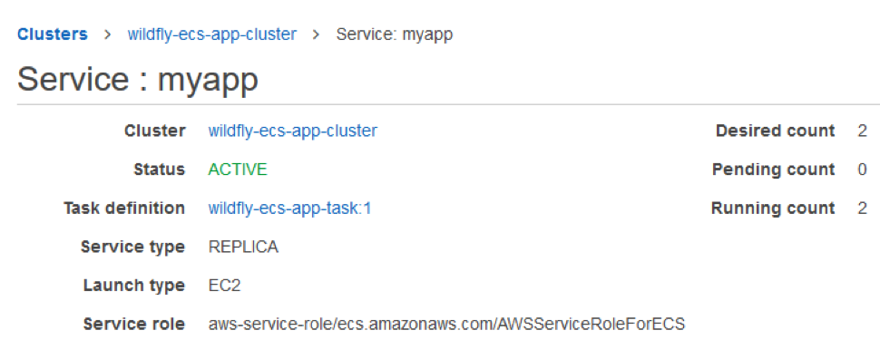 Amazon EC2 Container Registry | Noise
