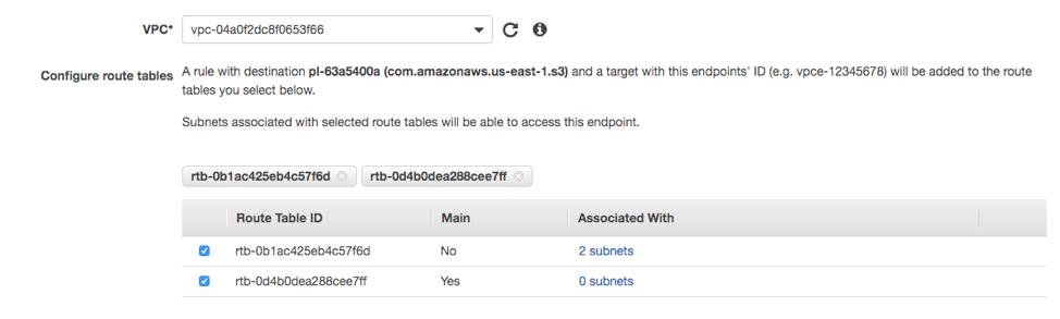 Setting up AWS PrivateLink for AWS Fargate, Amazon ECS, and Amazon