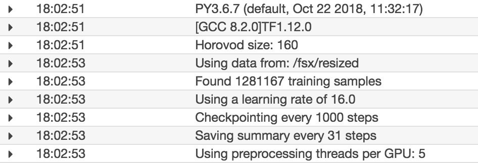 Scalable deep learning training using multi-node parallel