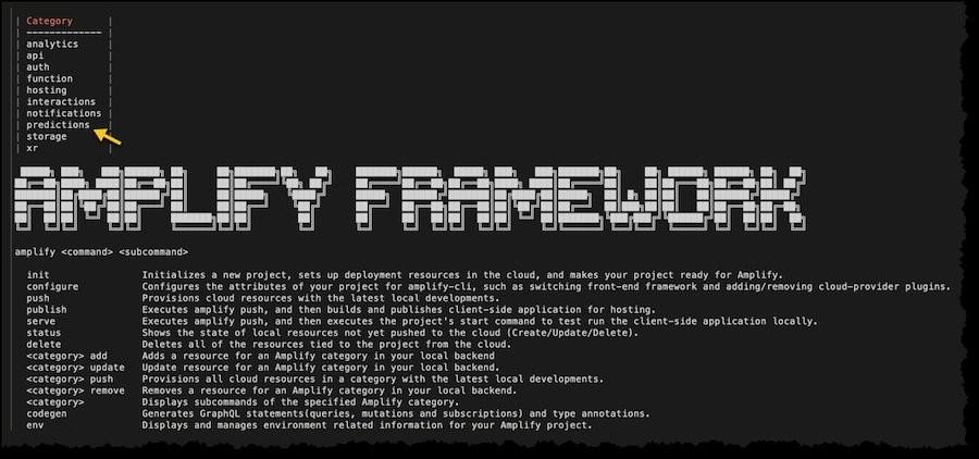 Amplify framework
