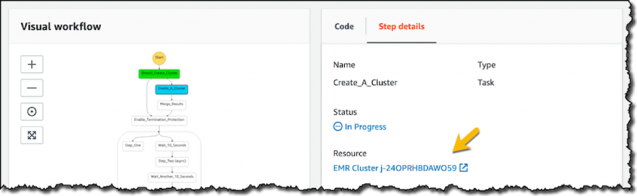Screen capture of an AWS Step Functions step with Amazon EMR