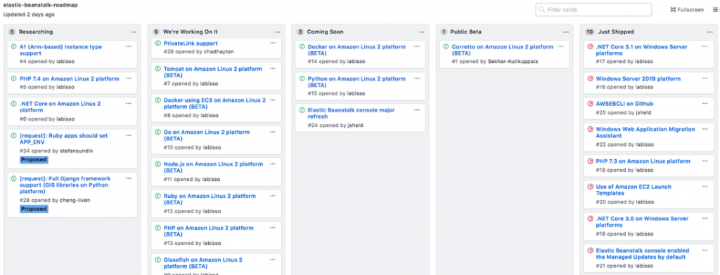 Screen capture of the AWS Elastic Beanstalk project board on GitHub