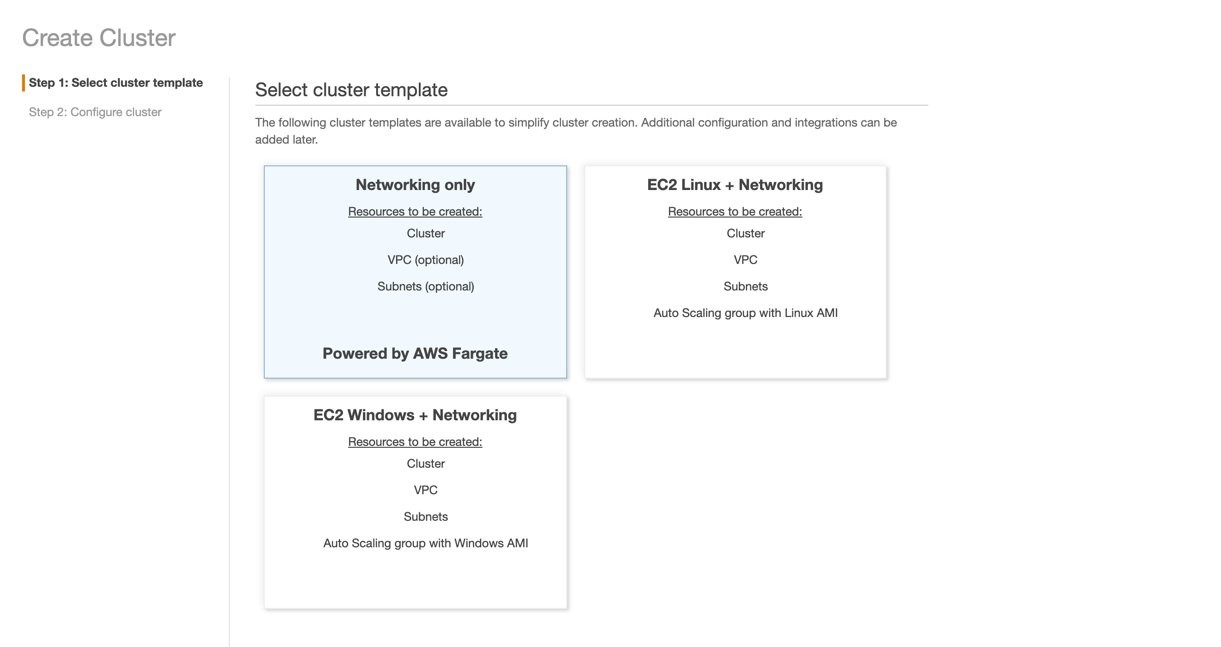 Deep Dive Into Fargate Spot To Run Your Ecs Tasks For Up To 70 Less Aws Compute Blog