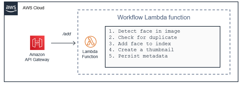 Lambda functions with embedded workflow orchestrations