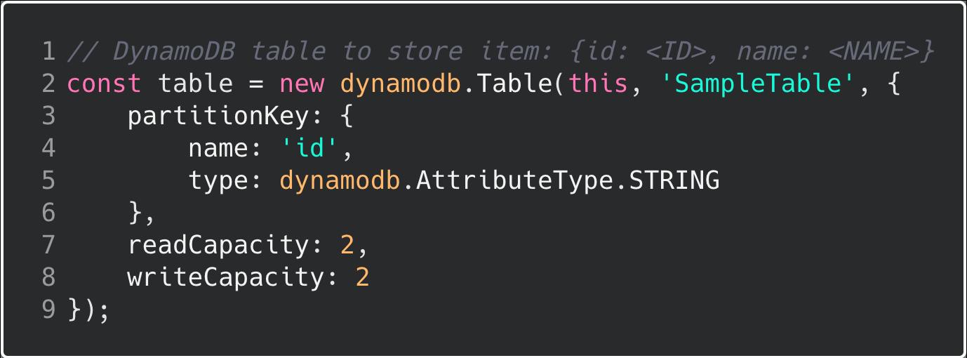 DynamoDB declaration