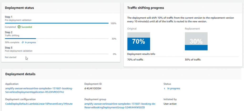 AWS CodeDeploy traffic shifting in progress.