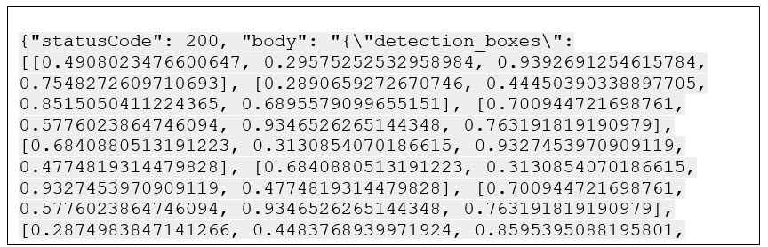 Inference result
