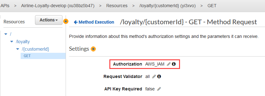 Viewing API Gateway IAM authorization