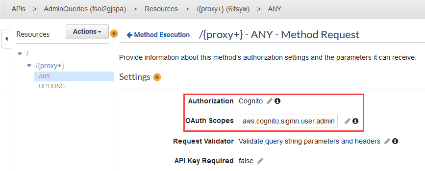 View API Gateway Method Request using Amazon Cognito authorization