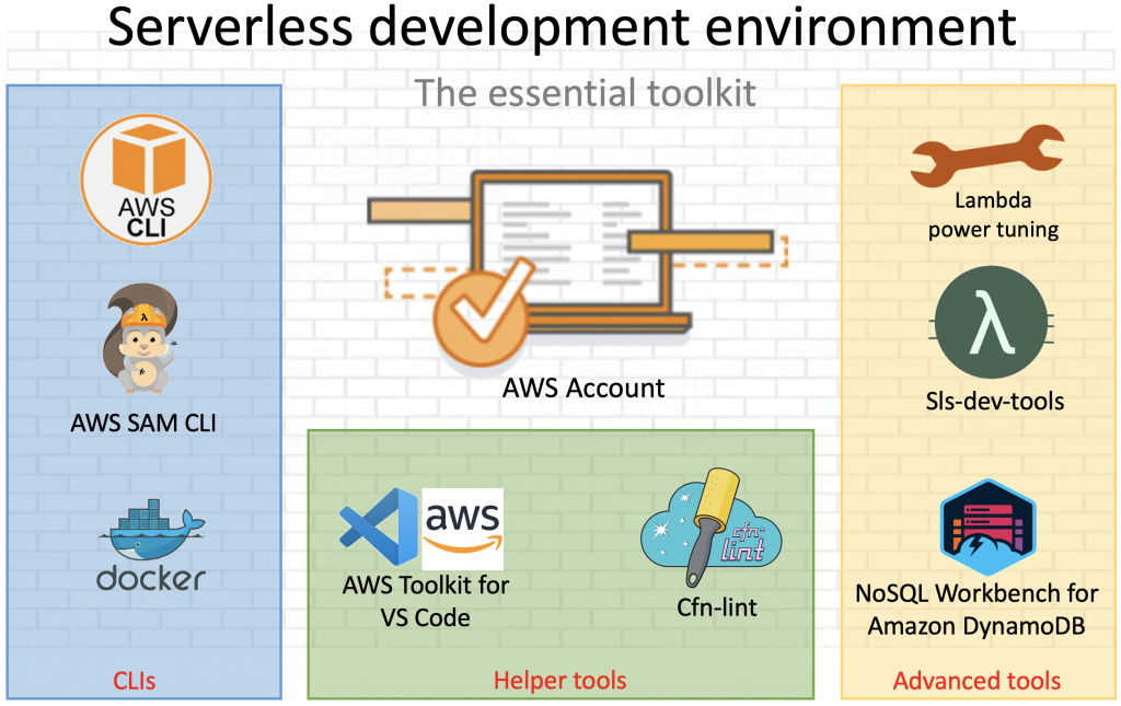 Kickstarting your serverless development environment