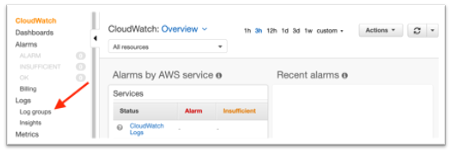 log groups in cloudwatch