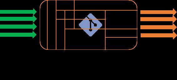 Lamba-lith monorepo
