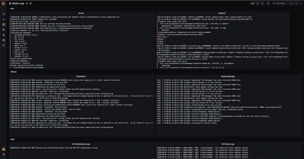 Cluster logs
