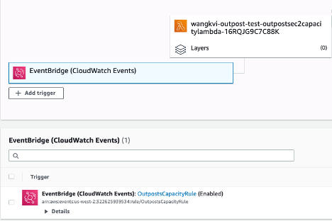 Lambda Function's Configuration tab to check if CloudWatch events are configured as a trigger