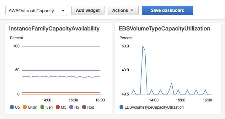 EBS Capacity Util pic12