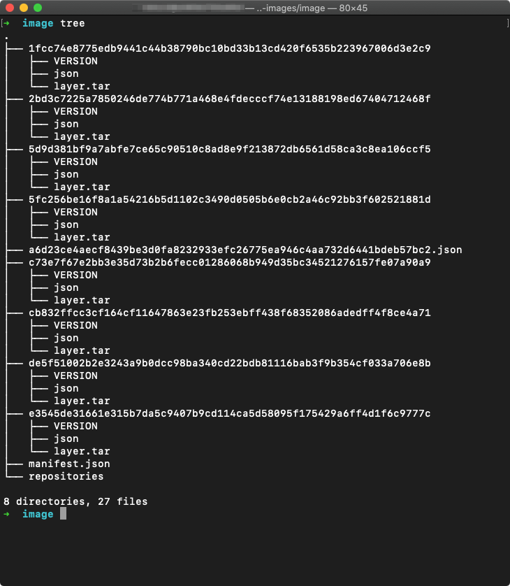 Image of the result of running the tree command in a terminal window