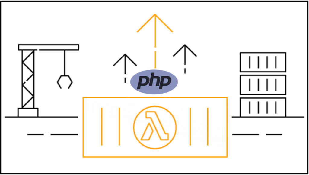 PHP Lambda fucntion with Container images