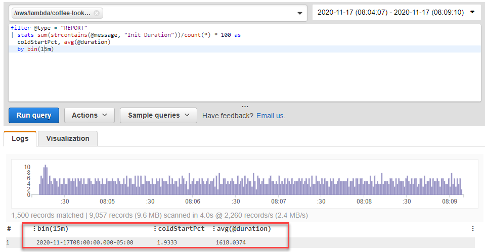 CloudWatch Insights improved response times