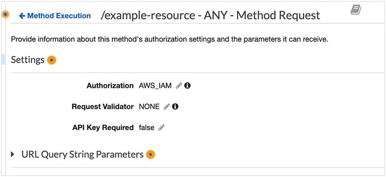 IAM permissions on a REST API