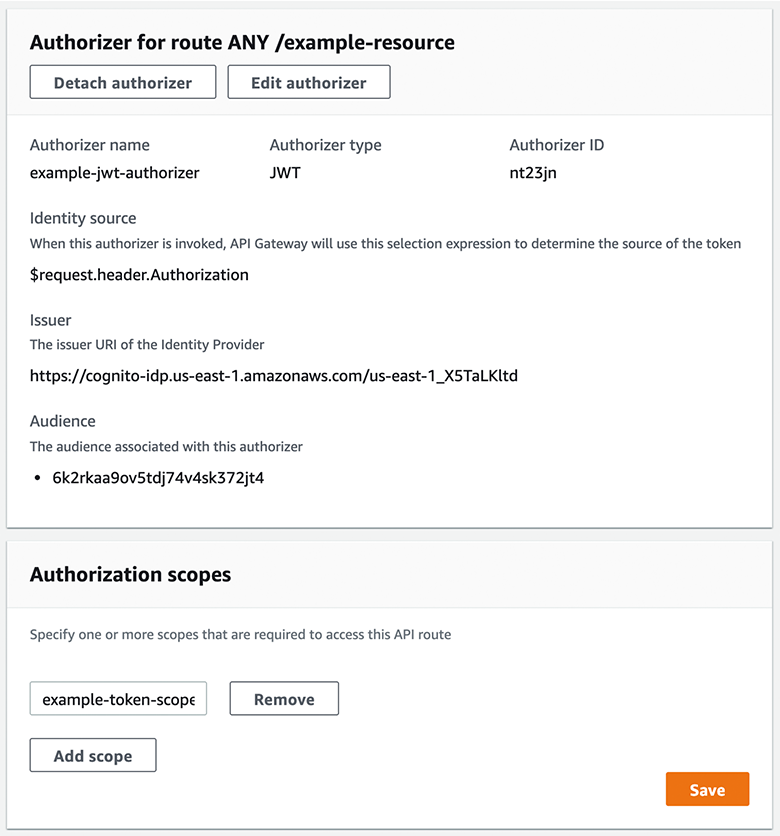 Example JWT authorizer for an HTTP API