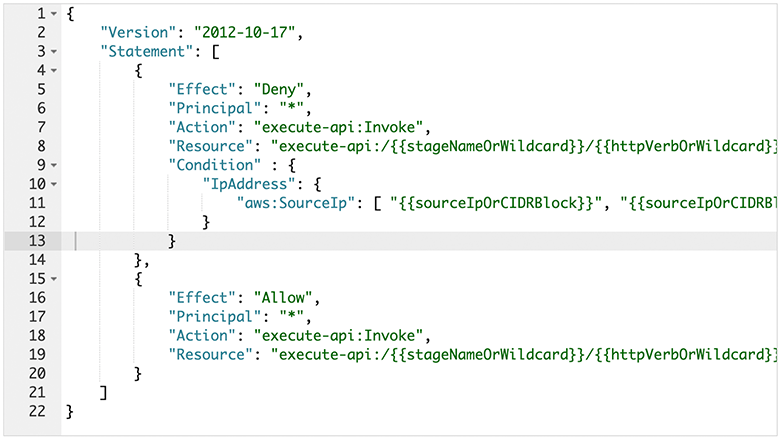 Example resource policy applied to a REST API