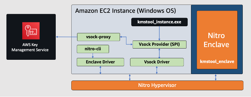 EnclavesOnWindows1