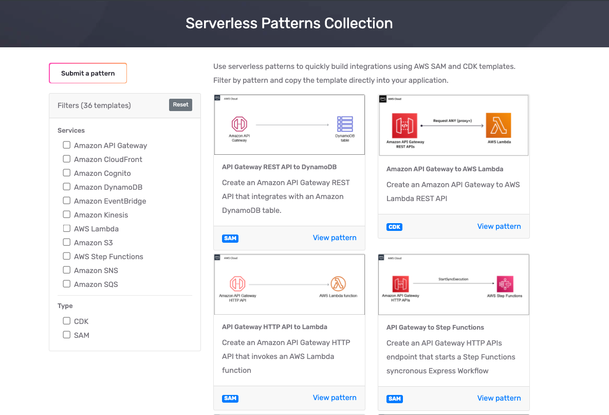 Serverless Patterns Home Page