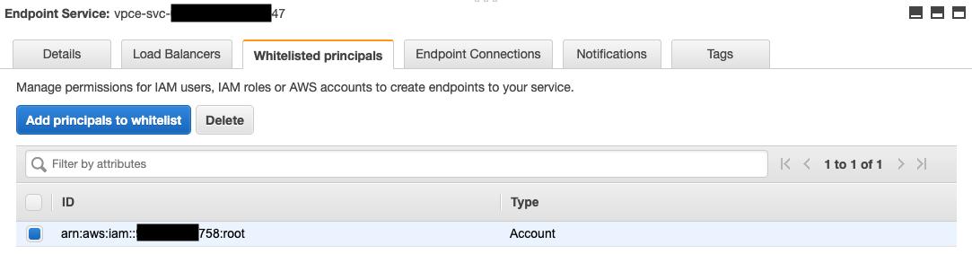 VPC-endpoint-service-authorization-request