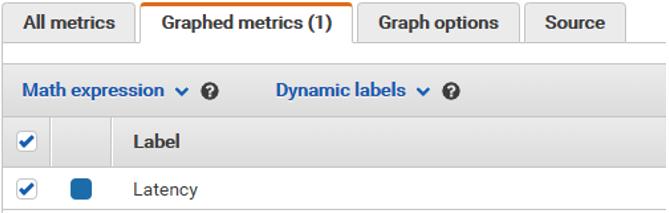 Addig latency metric