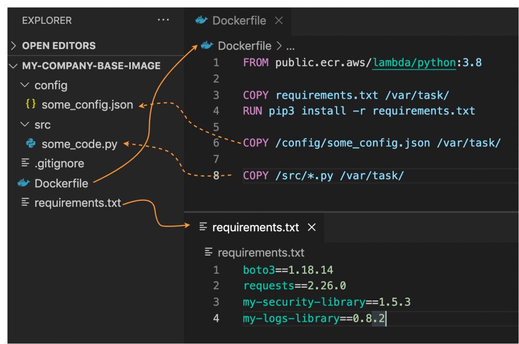 Base image configuration