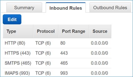 Screenshot of inbound rules of the security group