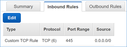 Screenshot showing the inbound rule that allows port 445