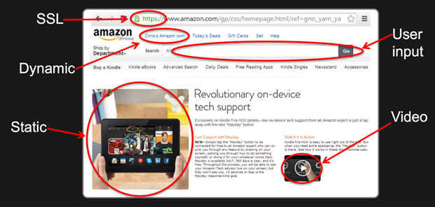 Screenshot of an Amazon.com webpage with static and dynamic content