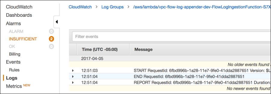 Screenshot showing logs from the Lambda ingestion function