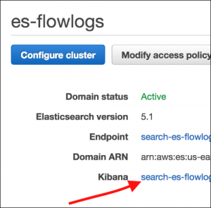 Screenshot showing the Kibana link