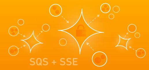 SQS + SSE image