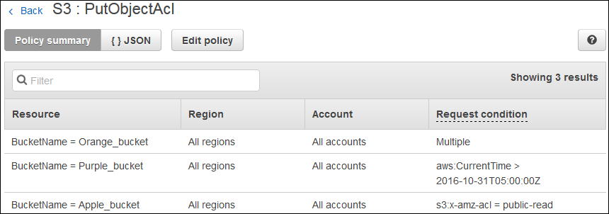 Screenshot showing the resources and the conditions defined in the policy for this S3 action